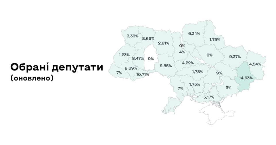 ЦВК публікує результати виборів: визначені склади вже 19 місцевих рад